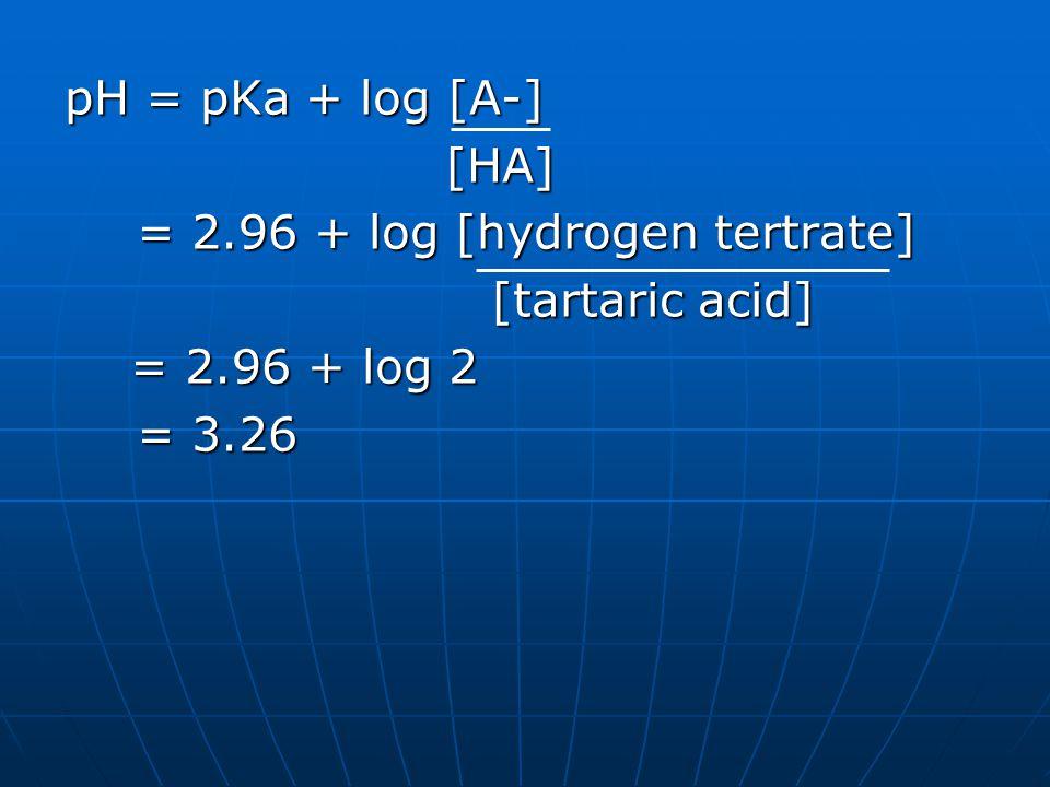 pH = pKa + log [A-] [HA] = 2.96 + log [hydrogen tertrate] [tartaric acid] = 2.96 + log 2 = 3.26